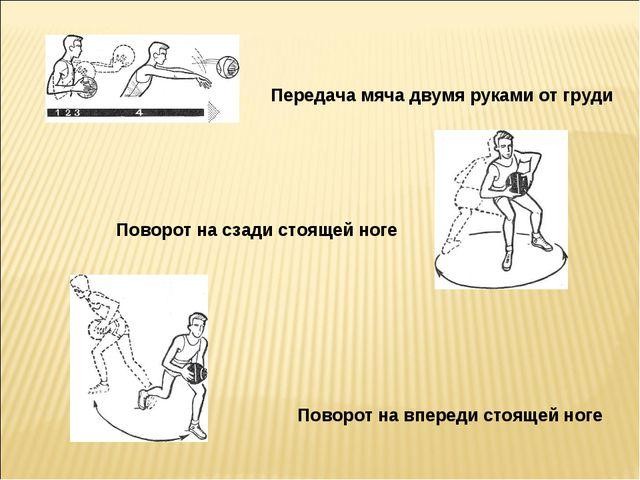 Передача мяча двумя руками от груди Поворот на сзади стоящей ноге Поворот на...