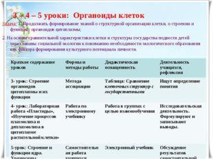 3 – 4 – 5 уроки: Органоиды клеток Задача: 1. Продолжить формирование знаний о