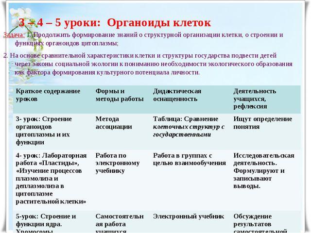 3 – 4 – 5 уроки: Органоиды клеток Задача: 1. Продолжить формирование знаний о...