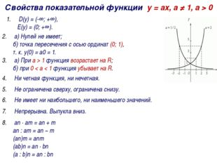 an ∙ am = an + m an : am = an − m (an)m = anm (ab)n = an ∙ bn (a : b)n =