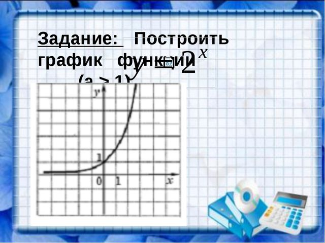Задание: Построить график функции (а > 1)