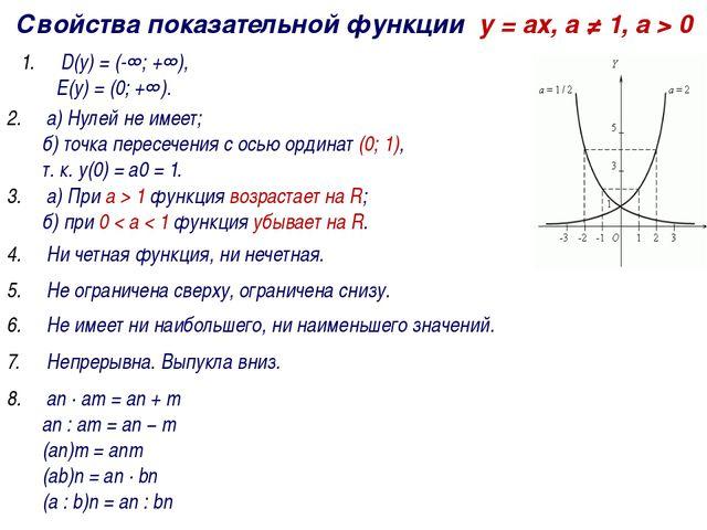 an ∙ am = an + m an : am = an − m (an)m = anm (ab)n = an ∙ bn (a : b)n =...