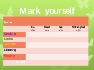 Mark yourself Name:   Ex. «5» Good «4» Sat. «3» Not sogood «2» Speaking