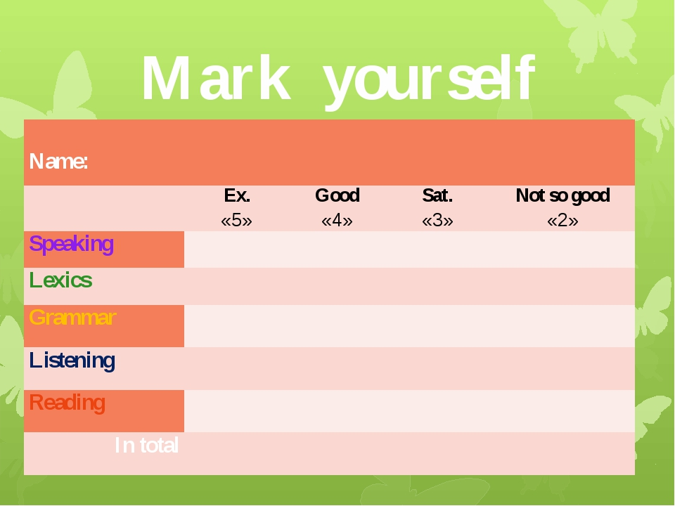 Mark yourself Name:   Ex. «5» Good «4» Sat. «3» Not sogood «2» Speaking      ...