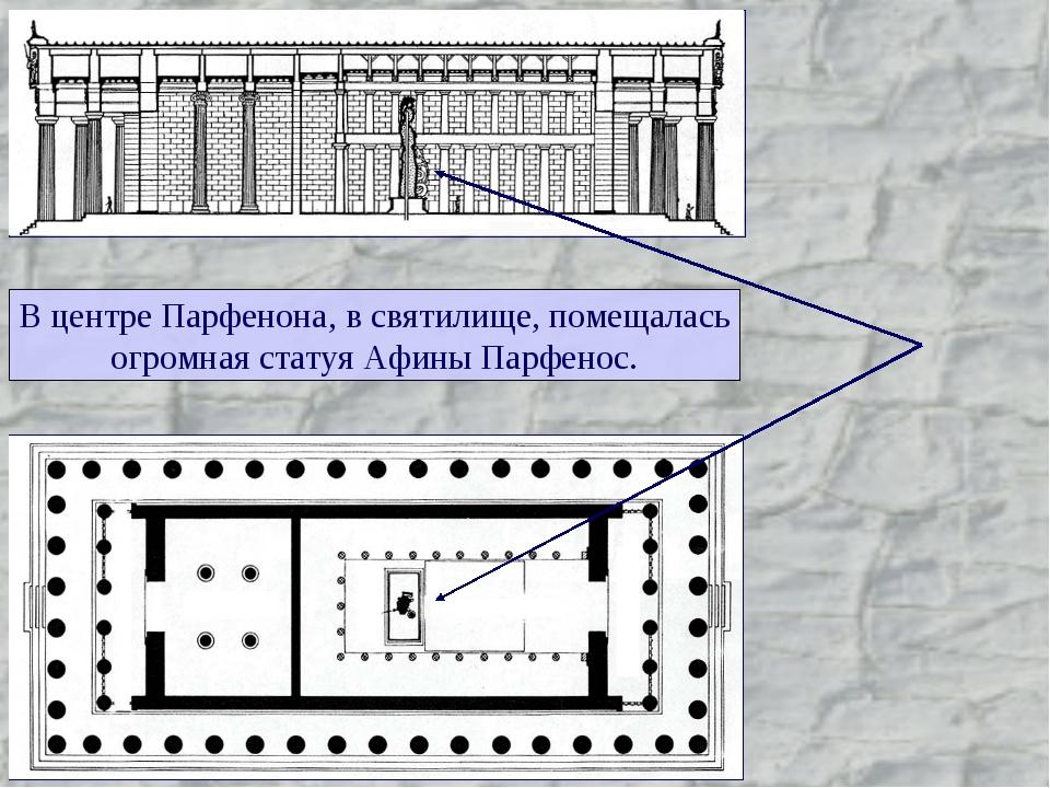 В центре Парфенона, в святилище, помещалась огромная статуя Афины Парфенос.