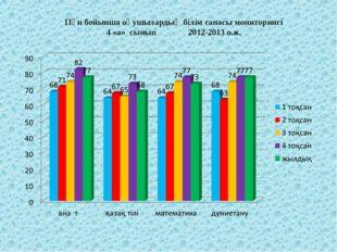 Пән бойынша оқушылардың білім сапасы мониторингі 4 «а» сынып 2012-2013 о.ж.