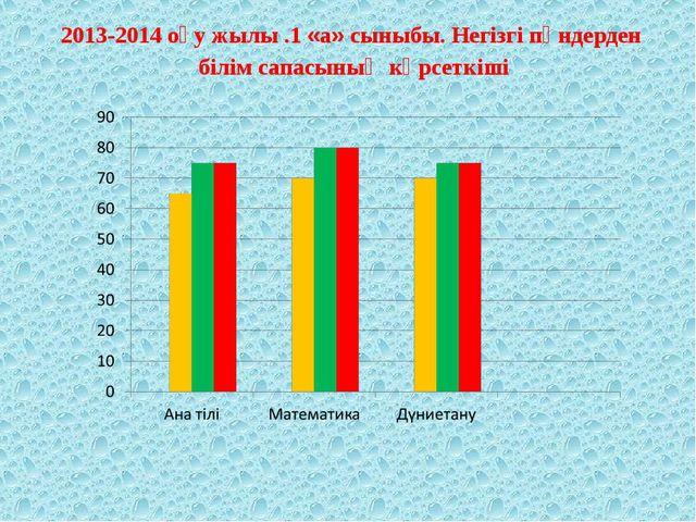 2013-2014 оқу жылы .1 «а» сыныбы. Негізгі пәндерден білім сапасының көрсеткіші