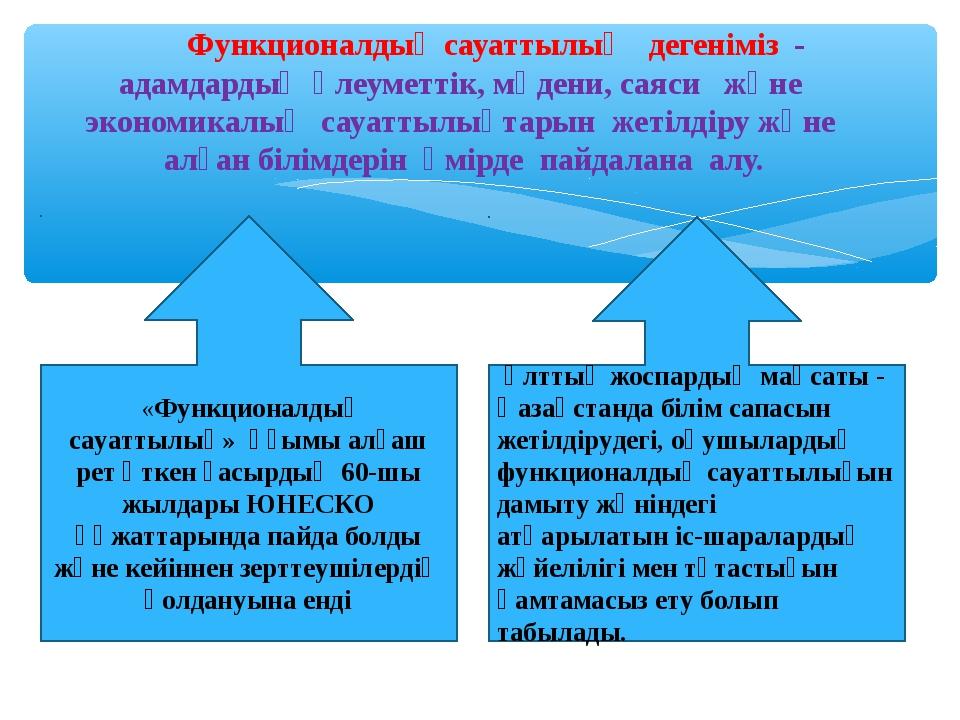 Функционалдық сауаттылық дегеніміз - адамдардың әлеуметтік, мәдени, саяси жә...