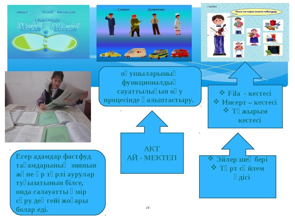 * оқушыларының функционалдық сауаттылығын оқу процесінде қалыптастыру. Егер а...