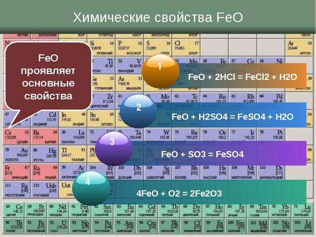 Химические свойства FeO
