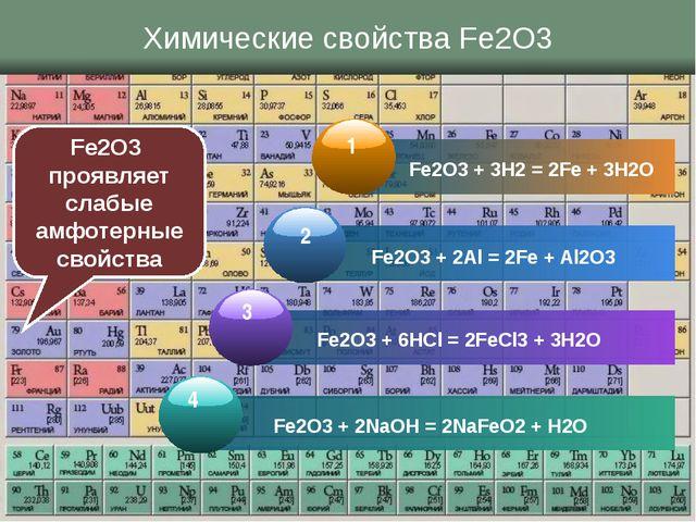 Химические свойства Fe2O3