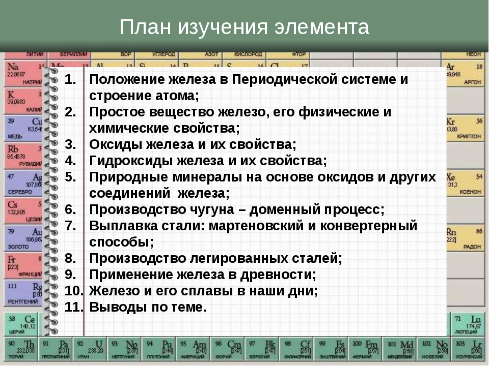 План изучения элемента Положение железа в Периодической системе и строение ат...