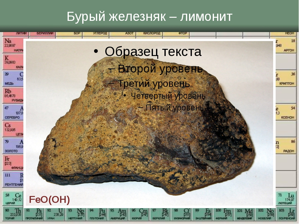 Бурый железняк – лимонит FeO(OH)