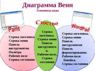 Диаграмма Венн Элементы окна Строка заголовка Строка меню Панель инструментов