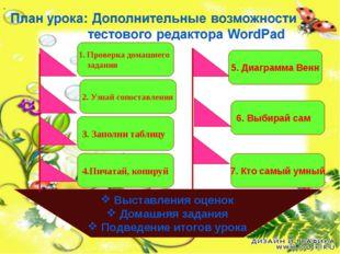 Выставления оценок Домашняя задания Подведение итогов урока 1. Проверка дома