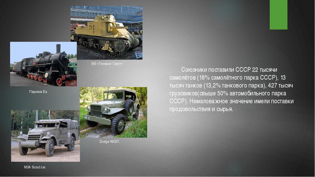 Союзники поставили СССР 22 тысячи самолётов (18% самолётного парка СССР),...