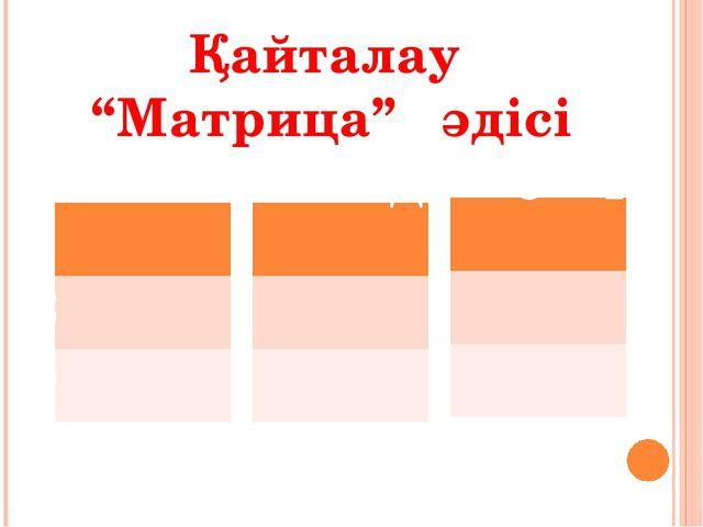 "Қайталау ""Матрица"" әдісі a в с д е f 1 2 3"