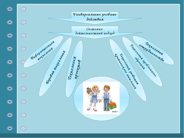 Методический семинар Педагогические условия формирования  Системно деятельностный подход Универсальные учебные действия Информационная Педагогические условия формирования