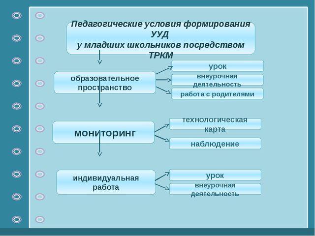 Методический семинар Педагогические условия формирования  Педагогические условия формирования УУД у младших школьников посредством ТРК