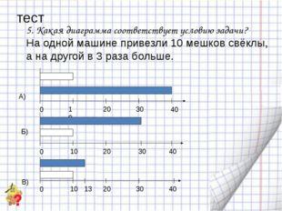 А) Б) В) 5. Какая диаграмма соответствует условию задачи? На одной машине при