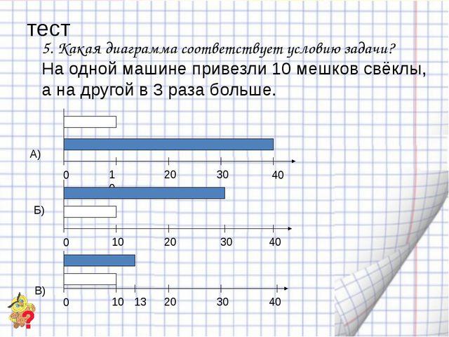 А) Б) В) 5. Какая диаграмма соответствует условию задачи? На одной машине при...
