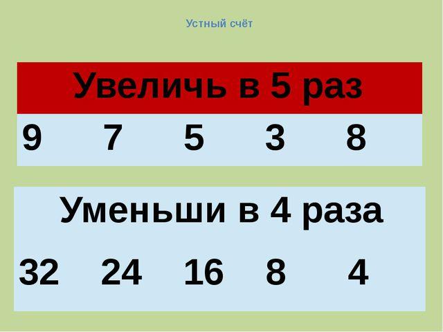 Устный счёт Увеличь в 5 раз 9 7 5 3 8 Уменьши в 4 раза 32 24 16 8 4