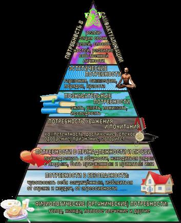 C:\Users\Экспедитор-1\Documents\пирамида1.gif