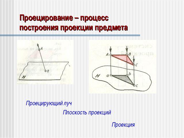 Проецирование – процесс построения проекции предмета Проецирующий луч Проекци...