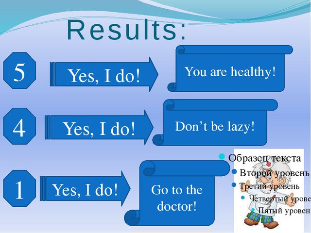Results: 5 Yes, I do! You are healthy! 4 Yes, I do! Don't be lazy! 1 Yes, I d...