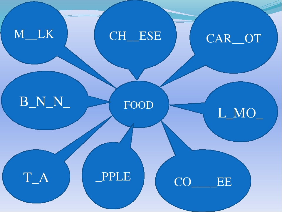 M__LK FOOD CH__ESE CAR__OT CO____EE T_A B_N_N_ _PPLE L_MO_