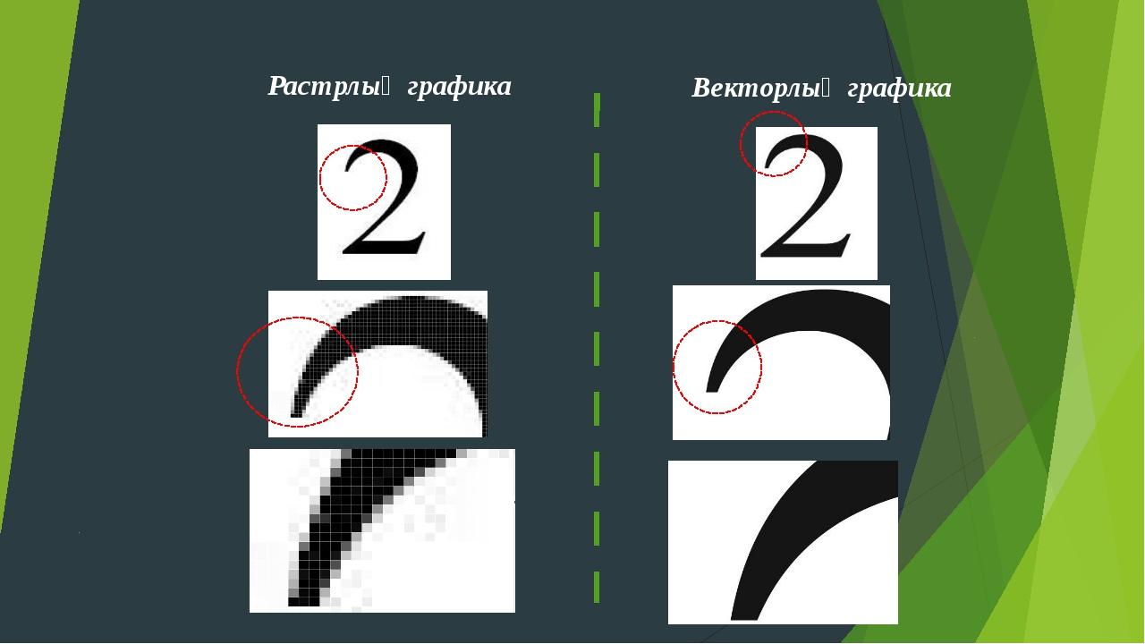 Векторлық графика Растрлық графика