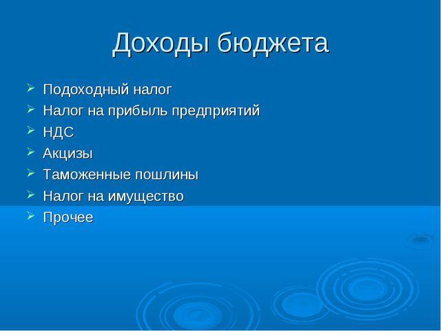 Доходы бюджета Подоходный налог Налог на прибыль предприятий НДС Акцизы Тамож...