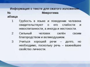 Информация о тексте для сжатого изложения № абзацаМикротема 1Грубость в яз