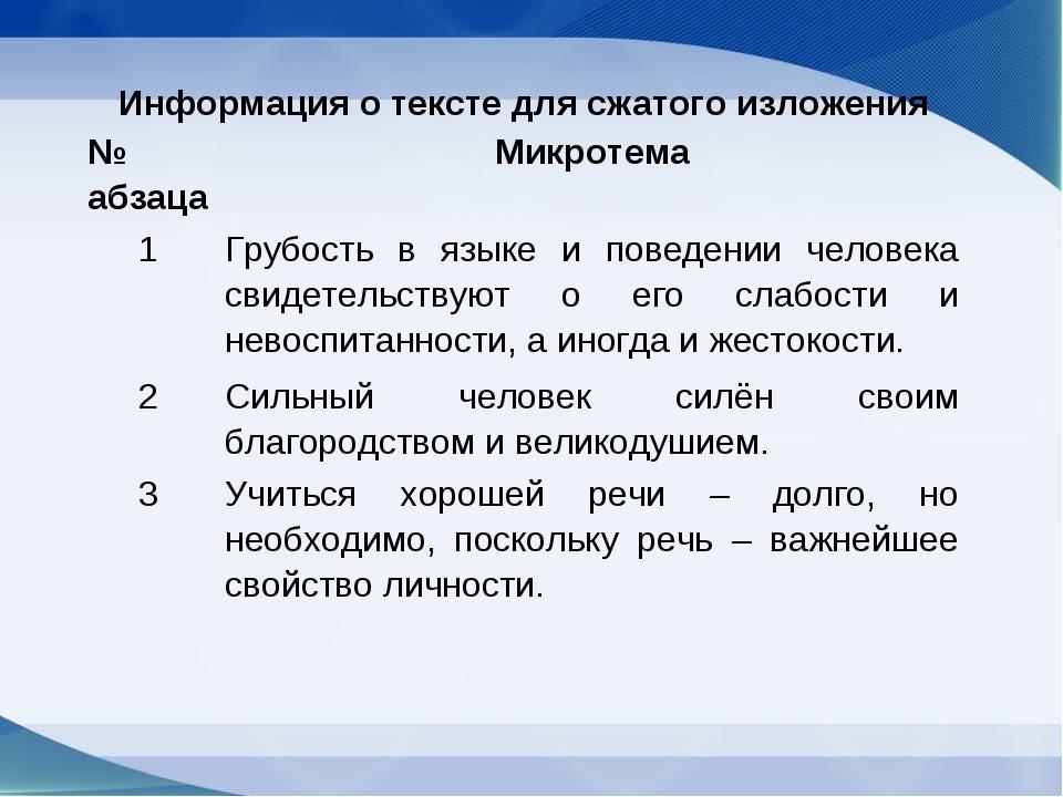 Информация о тексте для сжатого изложения № абзацаМикротема 1Грубость в яз...