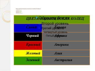 Какими цветами обозначены континенты в олимпийской эмблеме? голубой для Евро