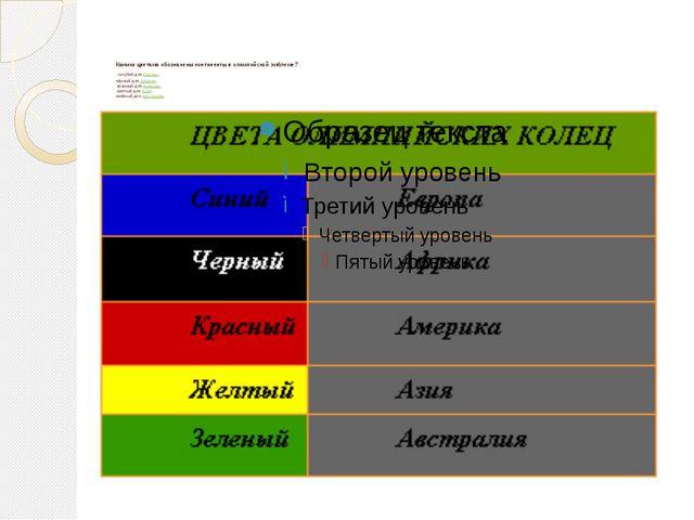 Какими цветами обозначены континенты в олимпийской эмблеме? голубой для Евро...