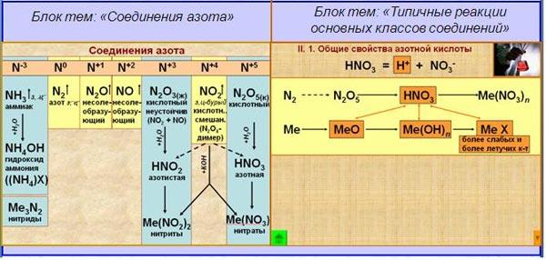 http://festival.1september.ru/articles/623340/img2.jpg