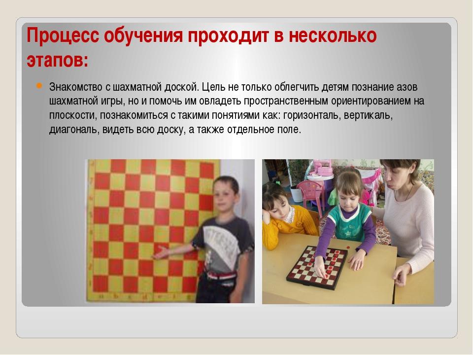 Процесс обучения проходит в несколько этапов: Знакомство с шахматной доской....