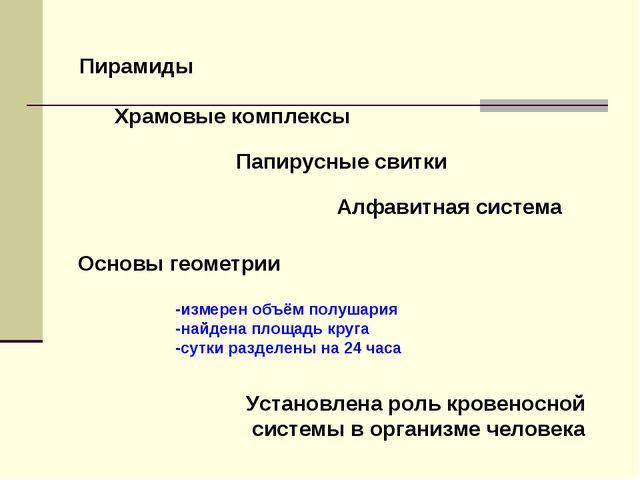 Пирамиды Храмовые комплексы Папирусные свитки Алфавитная система Основы геоме...