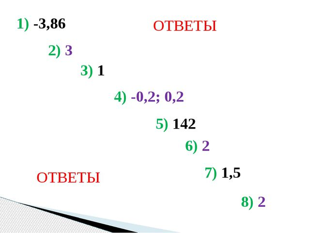 1) -3,86 2) 3 3) 1 4) -0,2; 0,2 5) 142 6) 2 8) 2 7) 1,5 ОТВЕТЫ ОТВЕТЫ