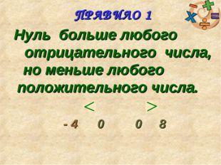 ПРАВИЛО 1 Нульбольшелюбого отрицательного числа, номеньшелюбого полож