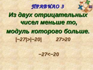 ПРАВИЛО 3 Из двух отрицательных чиселменьшето, модулькоторогобольше.  −2