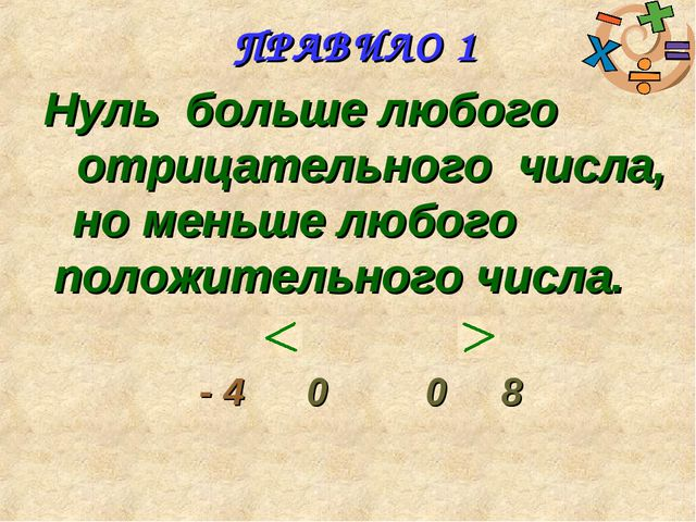 ПРАВИЛО 1 Нульбольшелюбого отрицательного числа, номеньшелюбого полож...