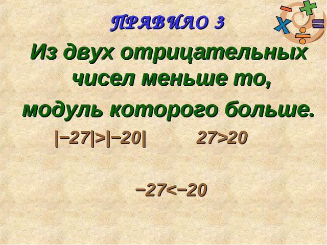 ПРАВИЛО 3 Из двух отрицательных чиселменьшето, модулькоторогобольше.  −2...