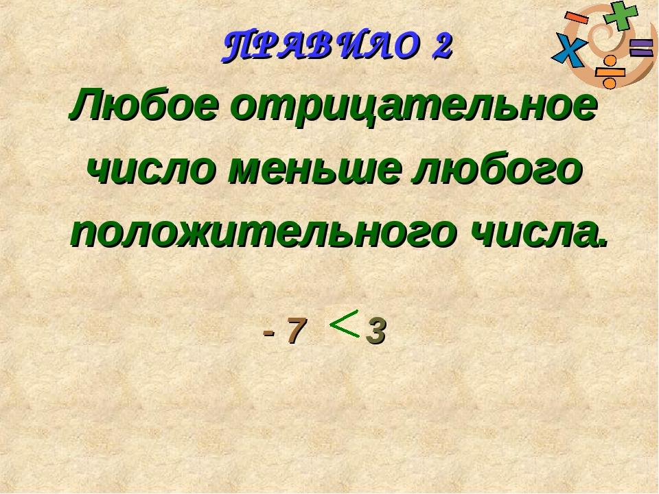 ПРАВИЛО 2 Любоеотрицательное числоменьшелюбого положительногочисла. - 7 3