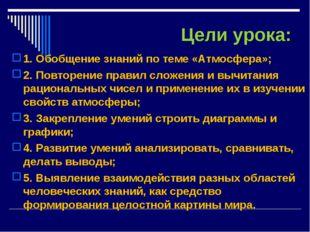 Цели урока: 1. Обобщение знаний по теме «Атмосфера»; 2. Повторение правил сло
