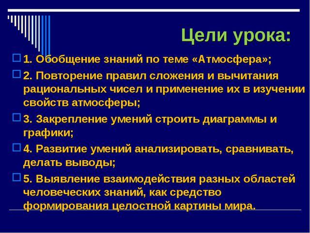 Цели урока: 1. Обобщение знаний по теме «Атмосфера»; 2. Повторение правил сло...