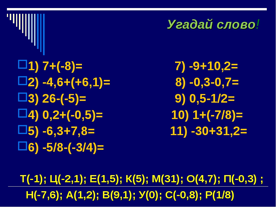 Угадай слово! 1) 7+(-8)= 7) -9+10,2= 2) -4,6+(+6,1)= 8) -0,3-0,7= 3) 26-(-5)=...