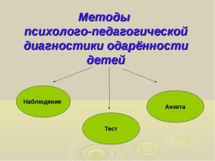 Методы психолого-педагогической диагностики одарённости детей Наблюдение Тест