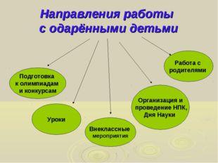 Подготовка к олимпиадам и конкурсам Внеклассные мероприятия Организация и про